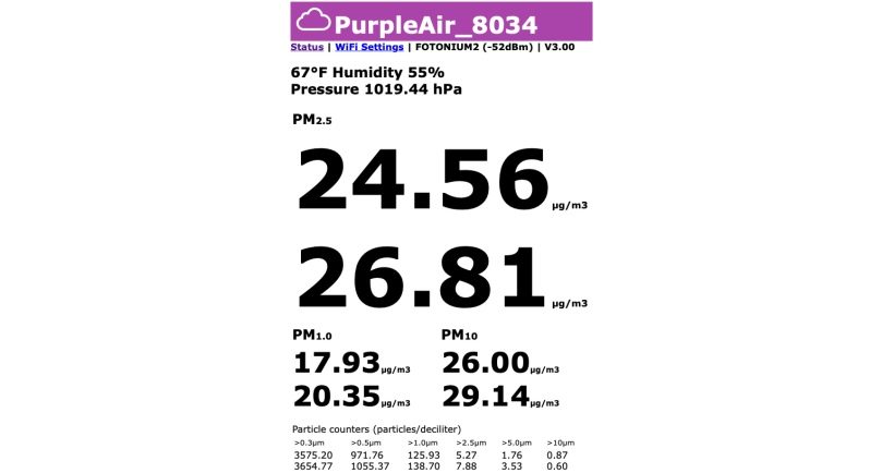 purpleair ip address