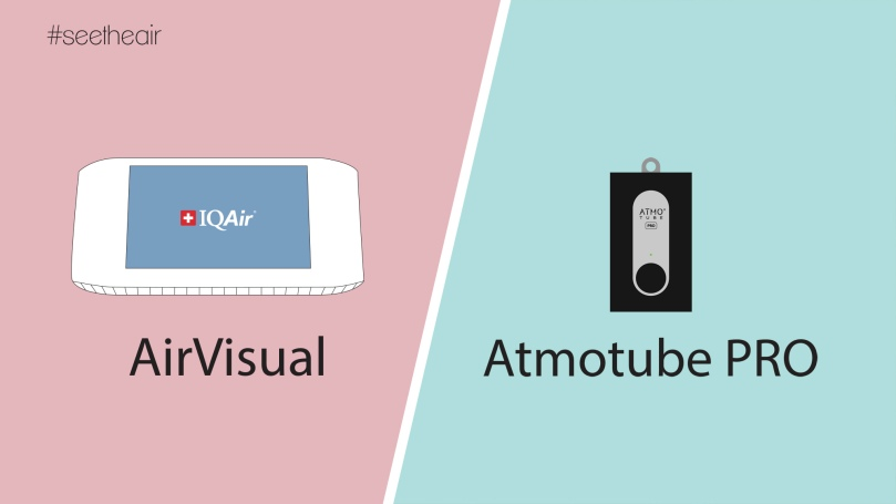 airvisual atmotube