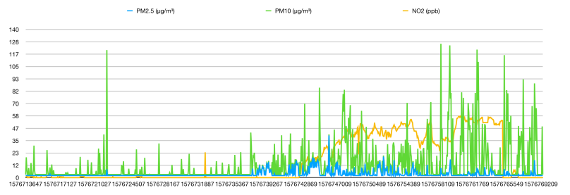 exposure pollution flow plume labs.png