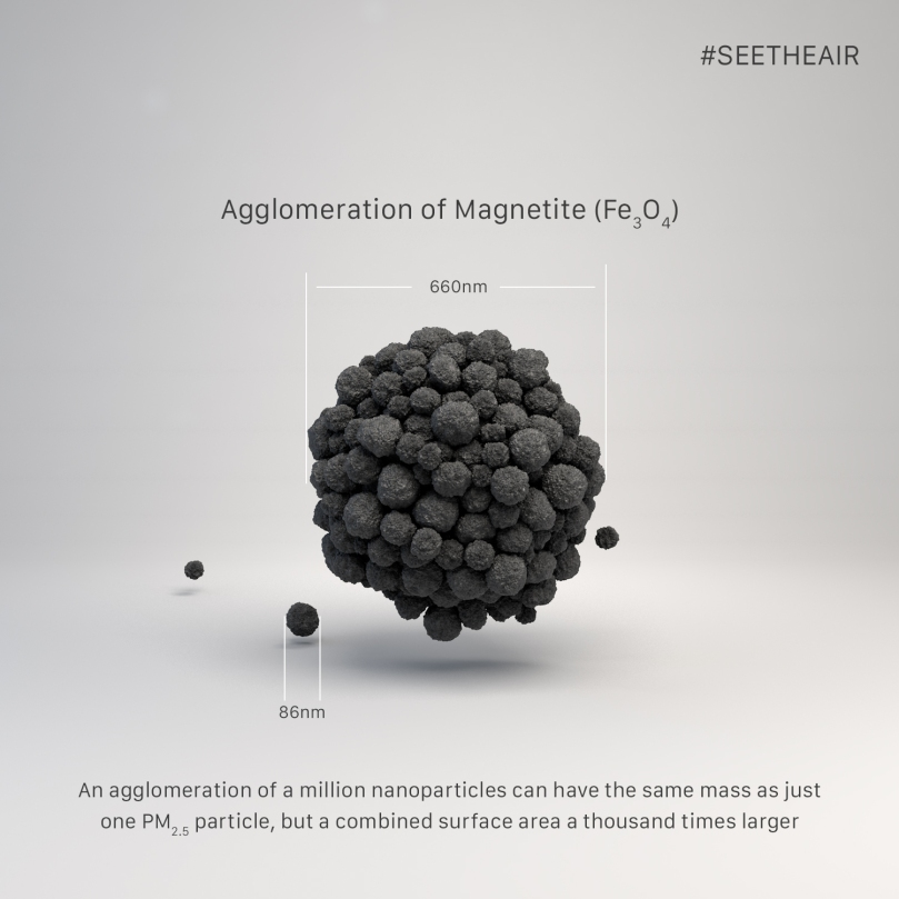 Agglomeration of Nanoparticles