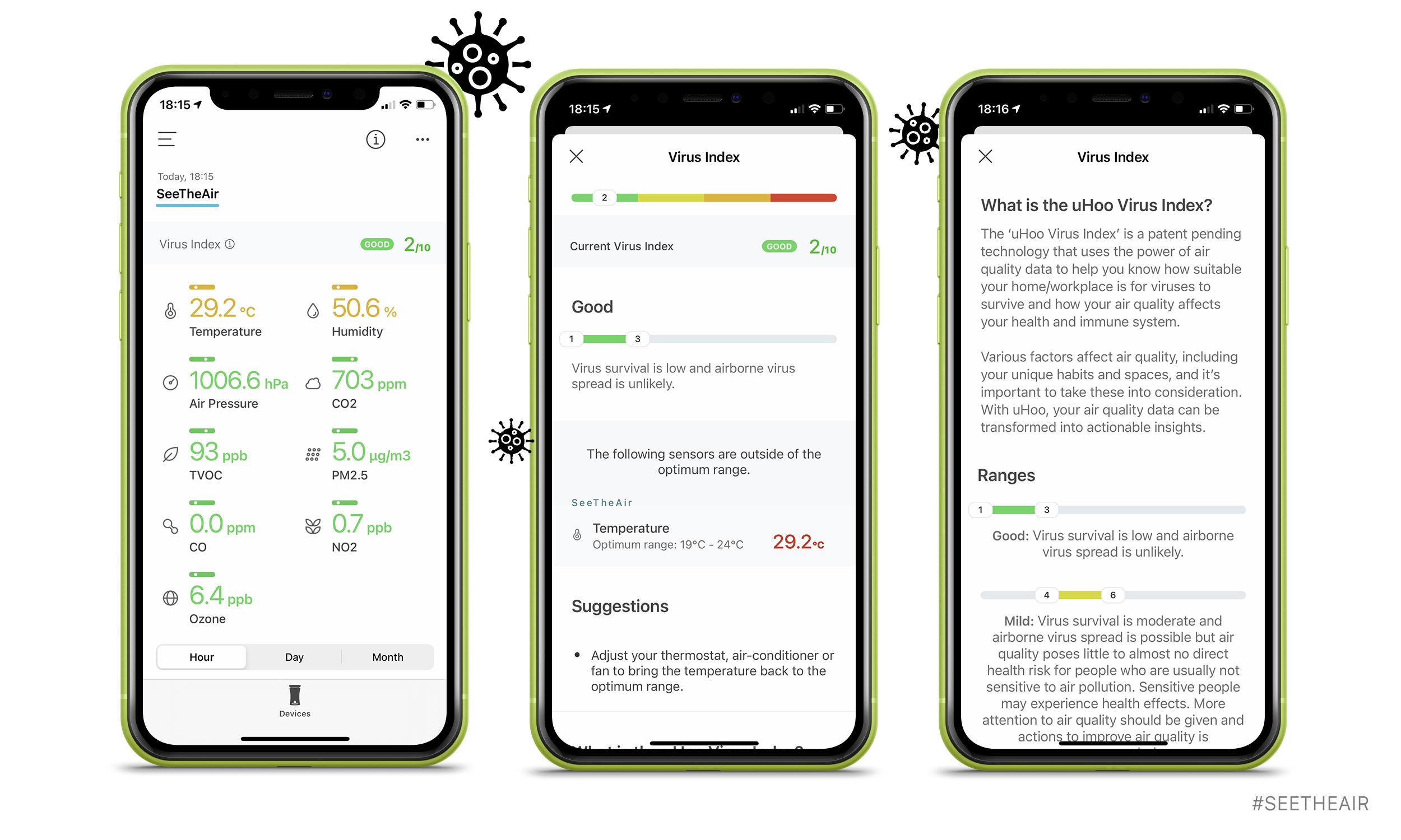 uhoo app 2020 virus index